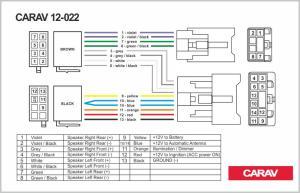 2018 Carav 12 022 Iso Radio Plug For Toyota Lexus Daihatsu Wiring Harness Wire Cable Adapter
