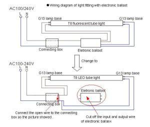 T8 4ft Led Tube Light 18w 20w 22w 1200mm Ac 85 265v