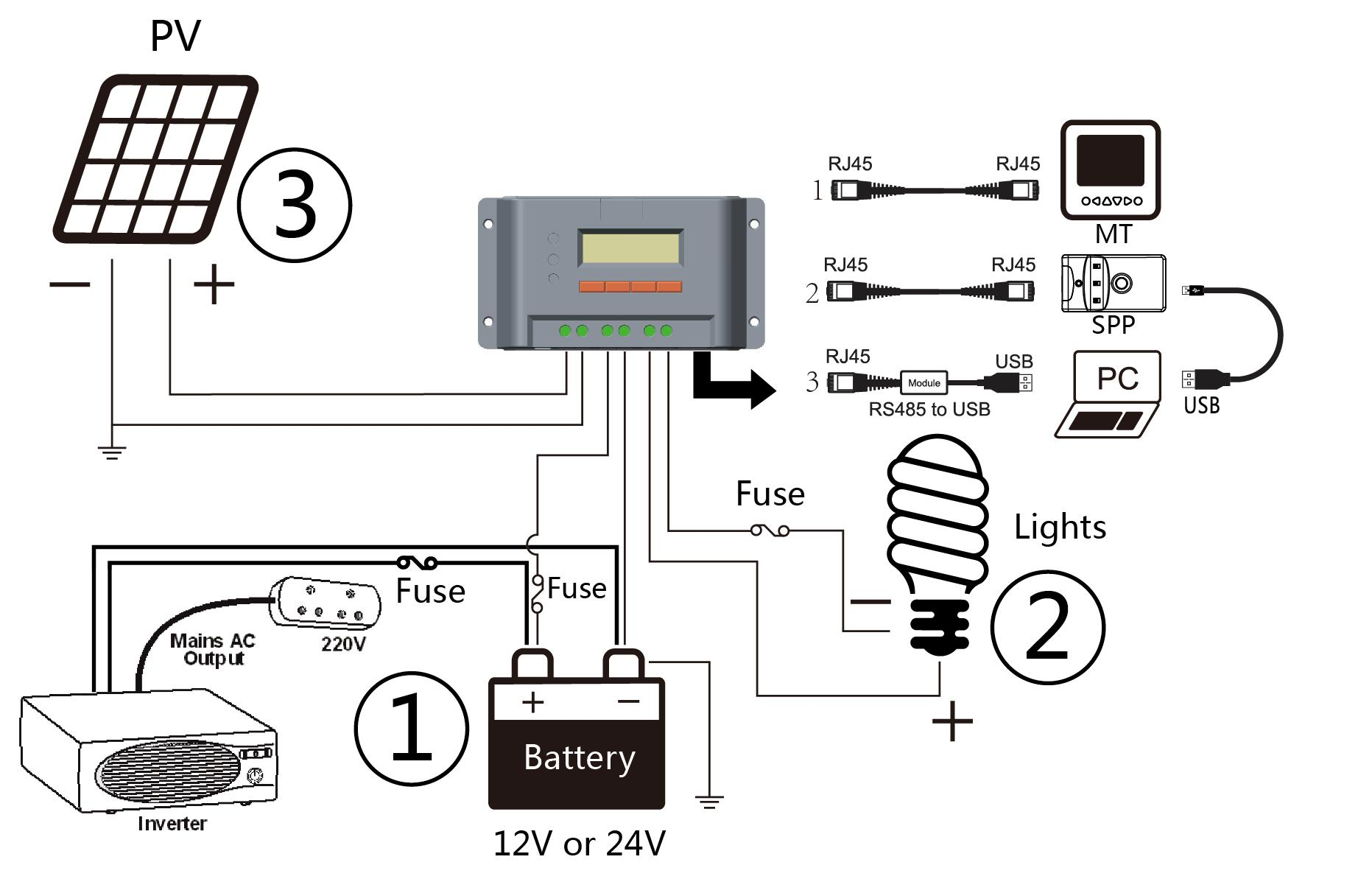 Pwm Controller 45a 45amp Solar Battery Charger