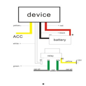 Wiring Gps Tracker  Wiring Diagram