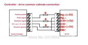 2019 TB6600 4A 9 42V Stepper Motor Driver CNC Controller