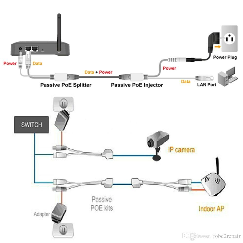 Ip Camera Power Over Ethernet Passive Poe Injector