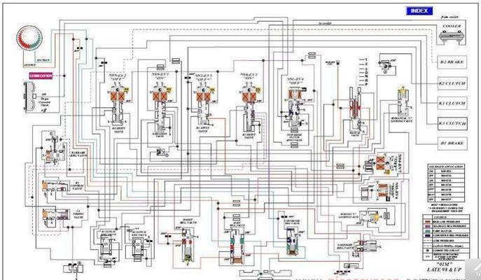 1.0x0 renault master wiring diagram renault wiring diagrams for diy citroen c3 wiring diagram pdf at mr168.co