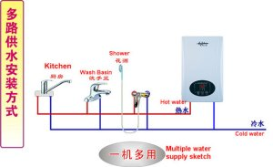 MultiPoint 18KW Instant Electric Water Heater(id:6927177