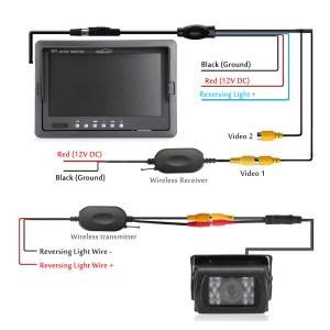 Tft Reversing Camera Wiring Diagram  Somurich