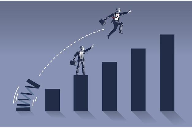 Why Business Development Plan is important before starting a business?