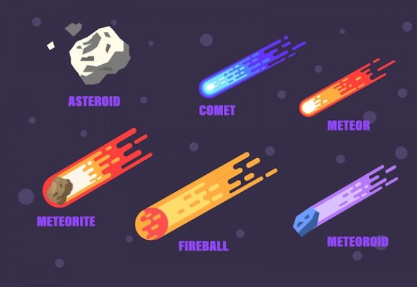Space objects. asteroid , comet , meteor , fireball ...