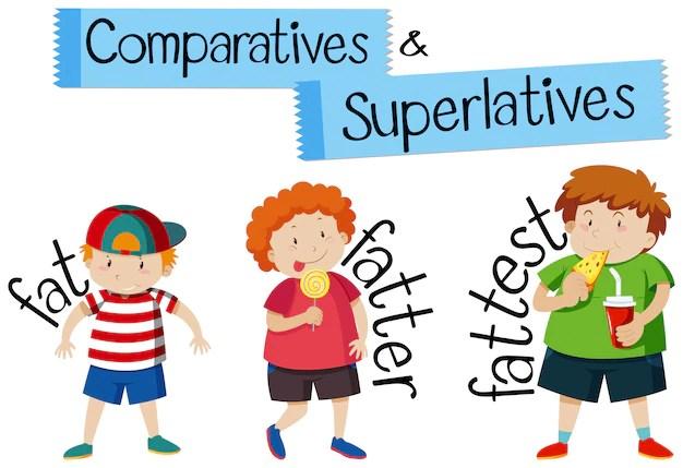 Comparativos y superlativos para la palabra grasa | Vector Premium