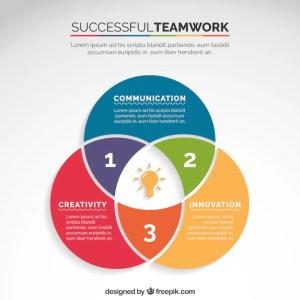 Diagrama de trabajo en equipo | Descargar Vectores gratis
