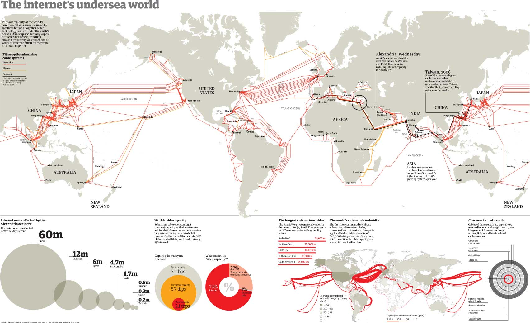 map world undersea internet cable