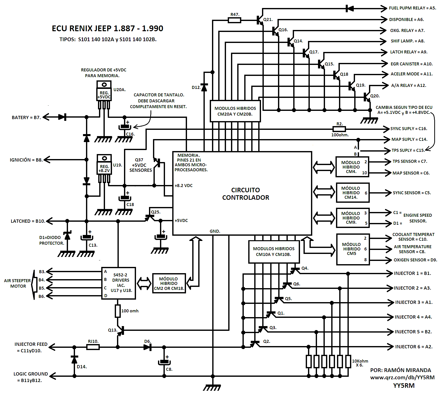 Ecu Renix Jeep 88 90 Diagrama