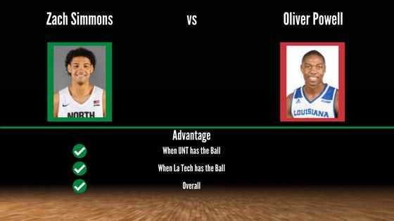 Simmons_vs_LT