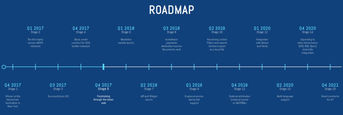 What is EMCASH? - EMCASH ROADMAP