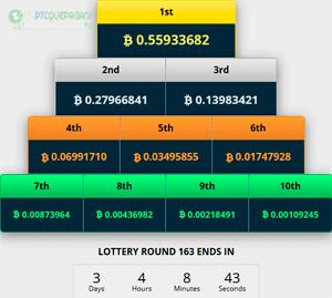 bitcoins every hour