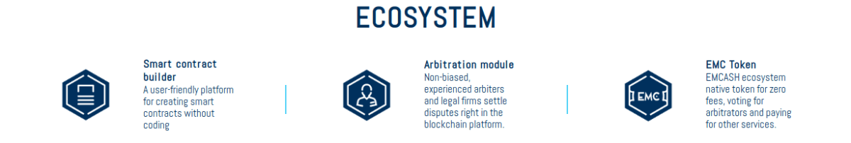 What is EMCASH? - ECOSYSTEM