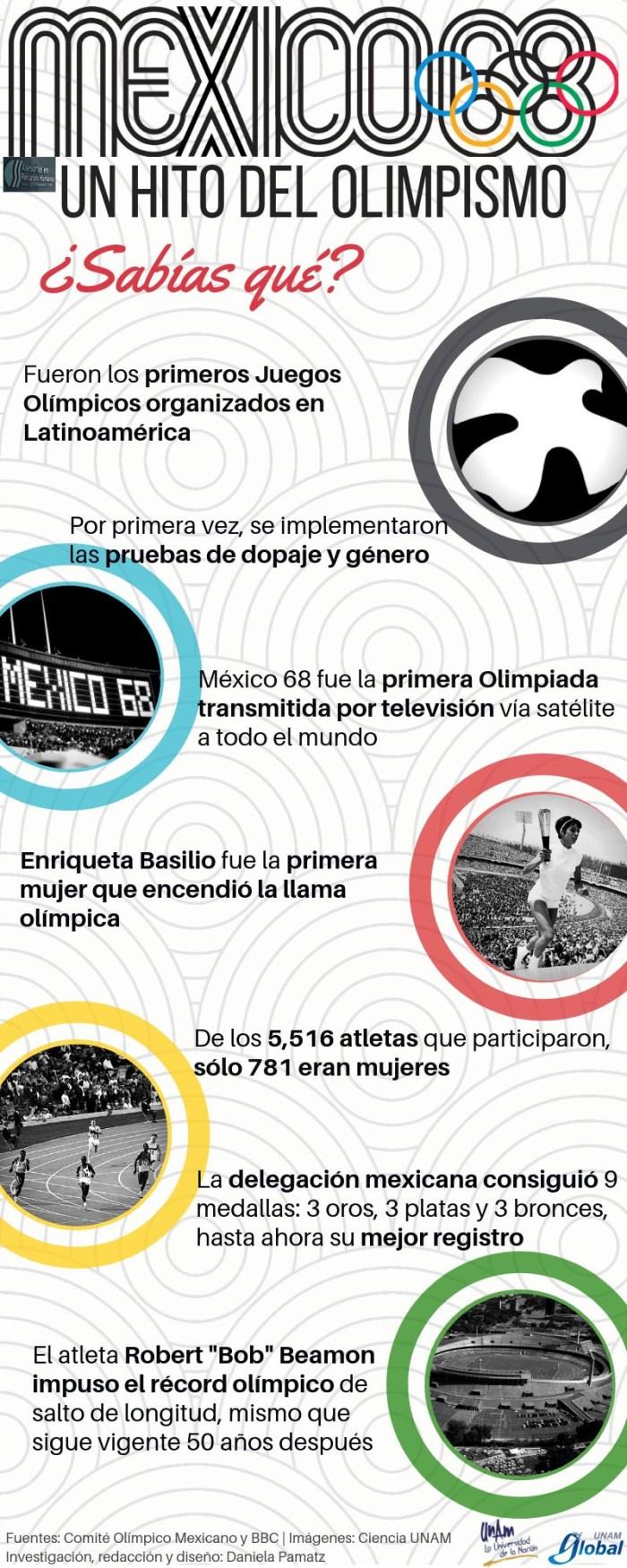 #México68
