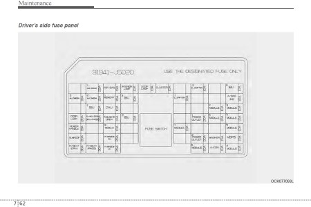 interior fuse panel » Electronic Wallpaper   Electronic Wallpaper