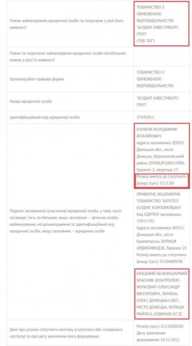 Куліков-ТОВ-БІГ