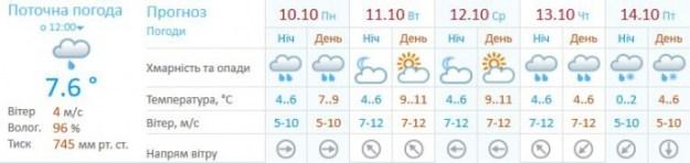87f15ec-kyiv-14-10-2016