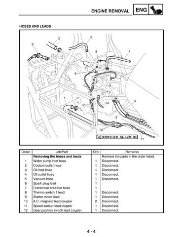 page_175_thumb_large?resize\=320%2C414\&ssl\=1 2006 raptor 250 wiring diagram yamaha raptor 50cc wiring, raptor Yamaha 50Cc Quad at bayanpartner.co