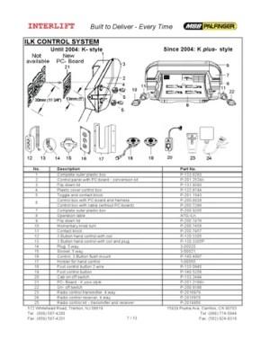 Palfinger Wiring Diagrams | Wiring Diagram | Article Review
