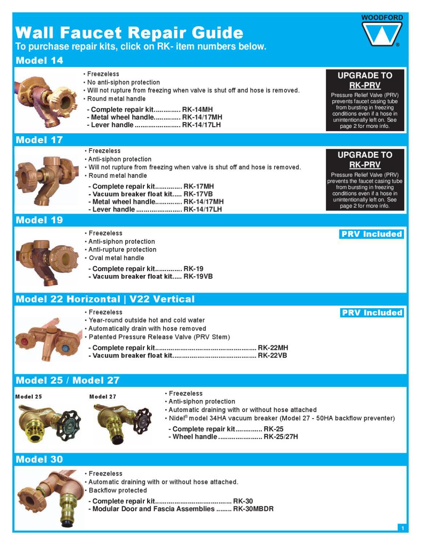woodford wall faucet repair kit guide