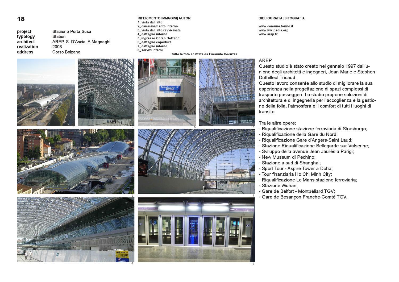 Formazionedesign ha indicato 1 esperienza lavorativa sul suo profilo. Itinerari Di Architettura Torino Vebuka Com