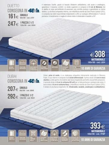 Malgrado la profondità di soli 36,2cm (oppure 42,6cm) si può inserire un comodo materasso alto fino a 20cm. Mondoconvenienza 28feb By Volavolantino Issuu