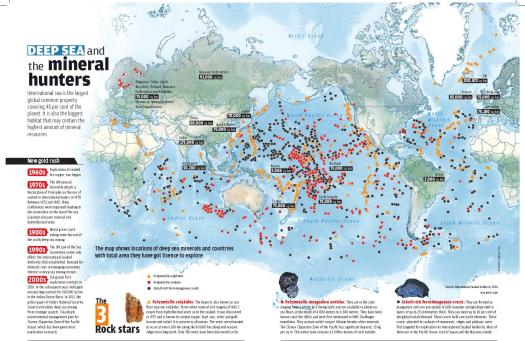 deep sea and mineral hunters