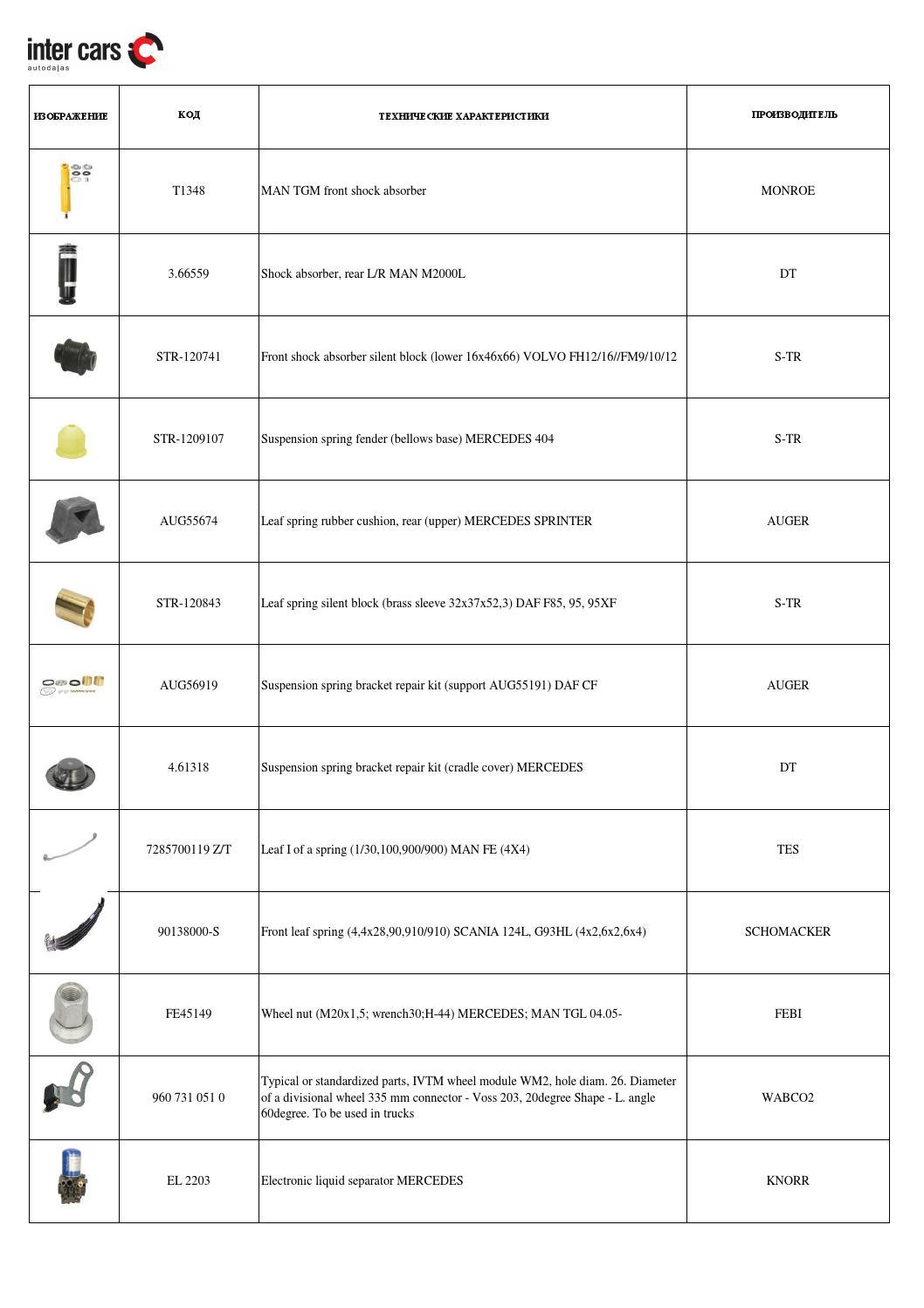 Fiat Ducato Dashboard Symbols Full Hd Pictures [4k Ultra] Full Box Symbols  Mean Daf Fuse Box Symbols