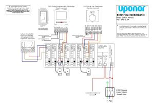 230v control system by Uponor UK  Issuu
