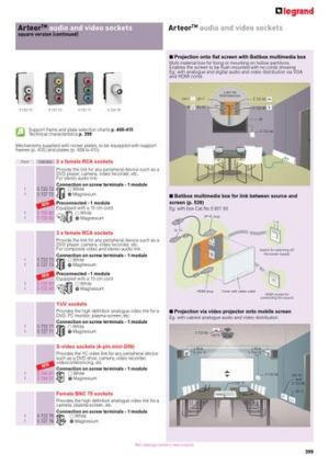 Legrand gulf general catalogue part 3 by SENTOR ELECTRICAL