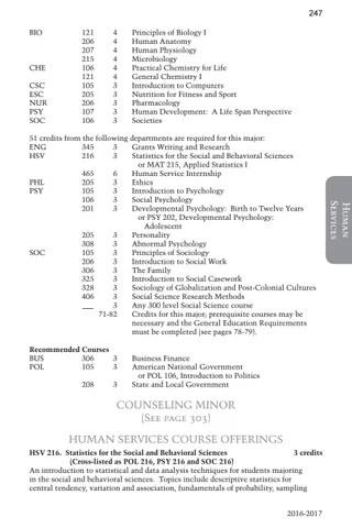 2016-2017 Waynesburg University Academic Catalog by ...