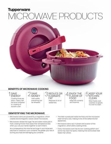 microwave products and guide by