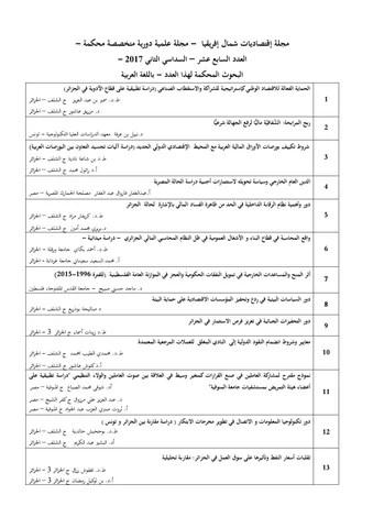 مجلة اقتصاديات شمال إفريقيا مجلة علمية دورية متخصصة محكمة تصدر