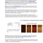 8 Popular Cabinet Door Styles For Kitchens Of All Kinds By Factory Direct Issuu