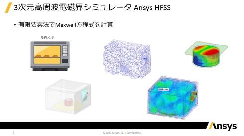高周波3次元電磁界解析ソフトウェア「Ansys HFSS」について