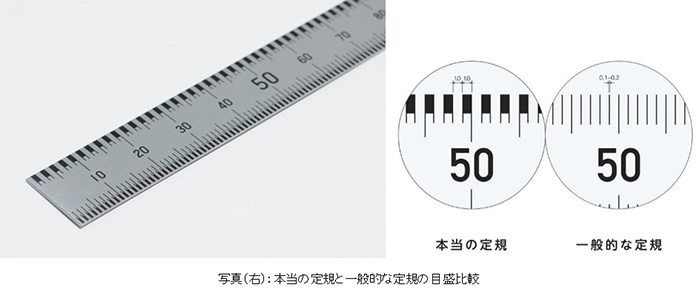 https://i1.wp.com/image.itmedia.co.jp/nl/articles/2103/30/l_s20210330_truemeasure_1.jpg