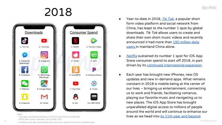 Clash of Clans a généré plus de 4 milliards de dollars sur l'App Store depuis son lancement