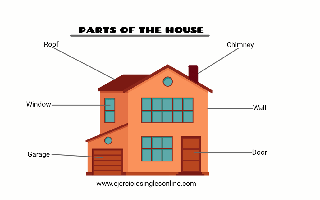 Parts Of The House Ejercicios Ingls Online