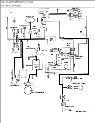 fordson tractors service repair manuals  wiring diagrams