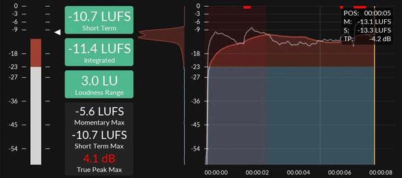 Metering: analysis and reference plugins
