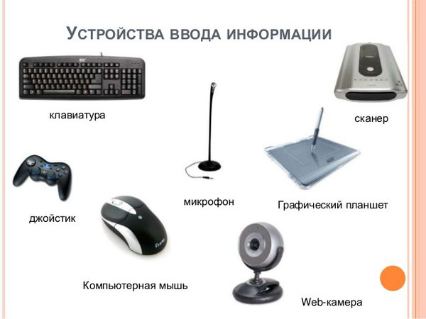 Устройства ввода информации - Физика, Информатика и ИКТ
