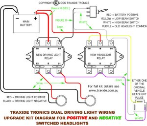 Mitsubishi Pajero Workshop and Service manuals  Wiring Diagrams