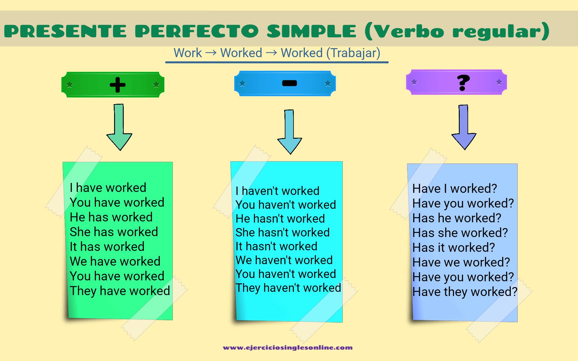 Presente Perfecto Simple