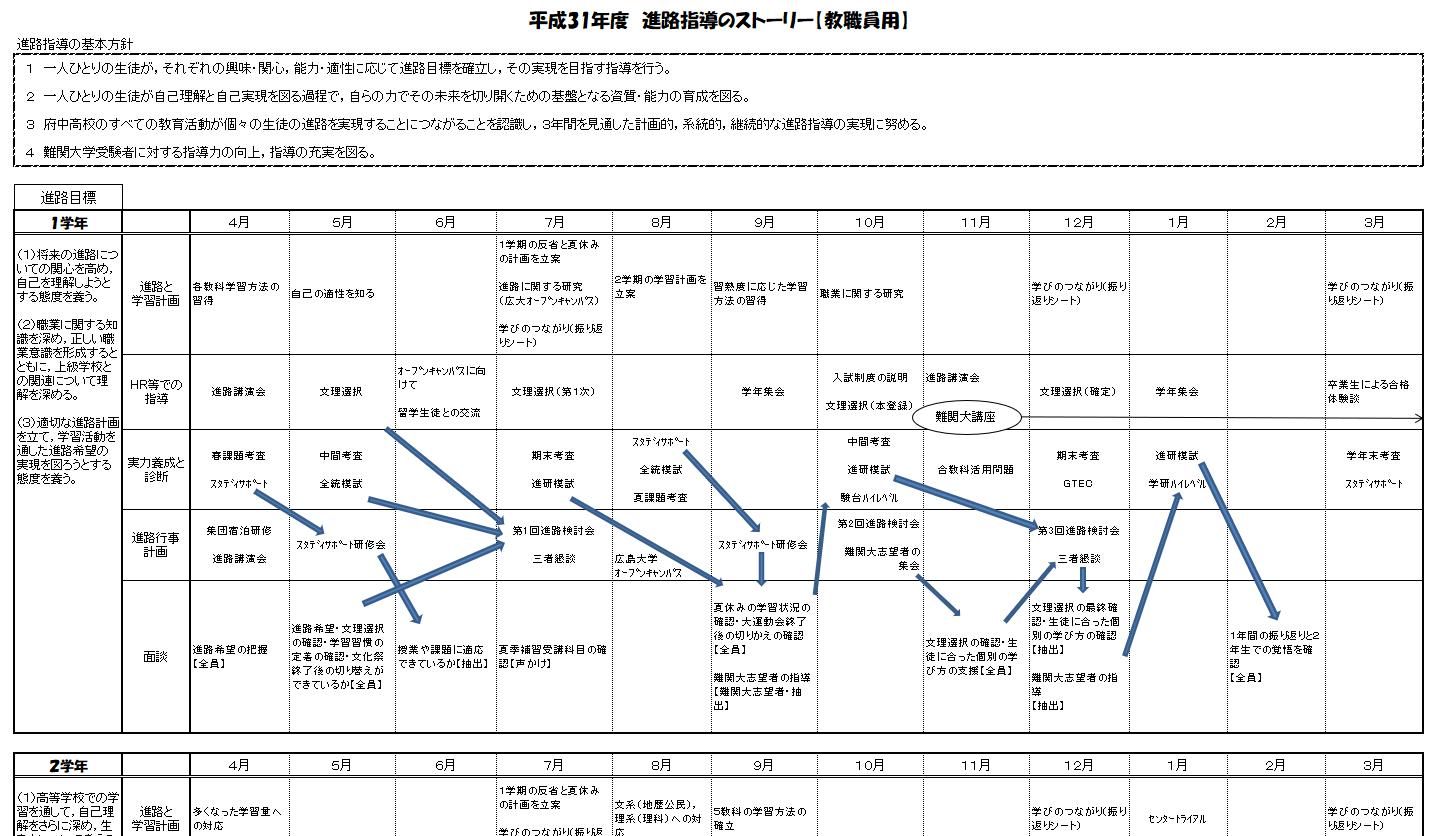 【3】實藤法道教諭 - 村上悅雄の學校マネジメントを高める!