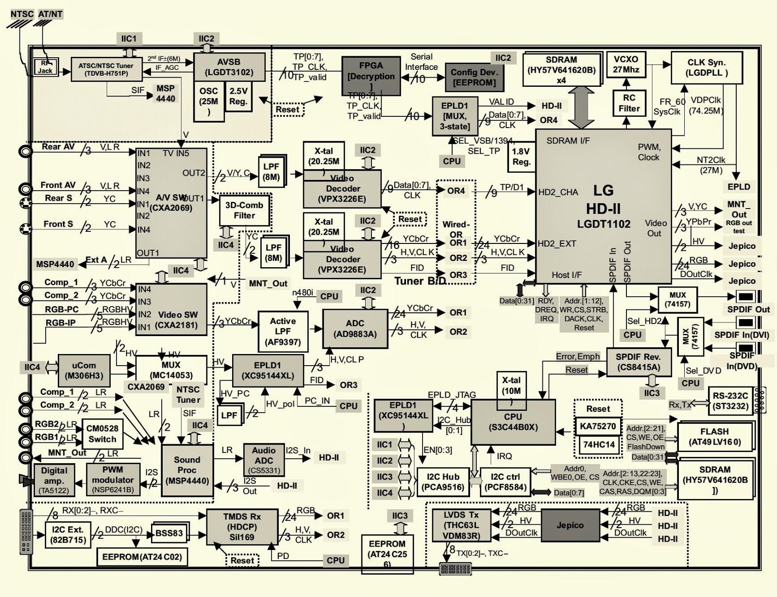 Haier TV Circuit Board Diagrams Schematics PDF Service