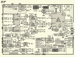 Haier TV circuit board diagrams, schematics, PDF service