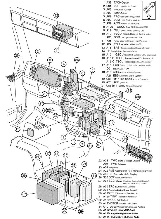 Kenworth Air Conditioner Wiring Diagram