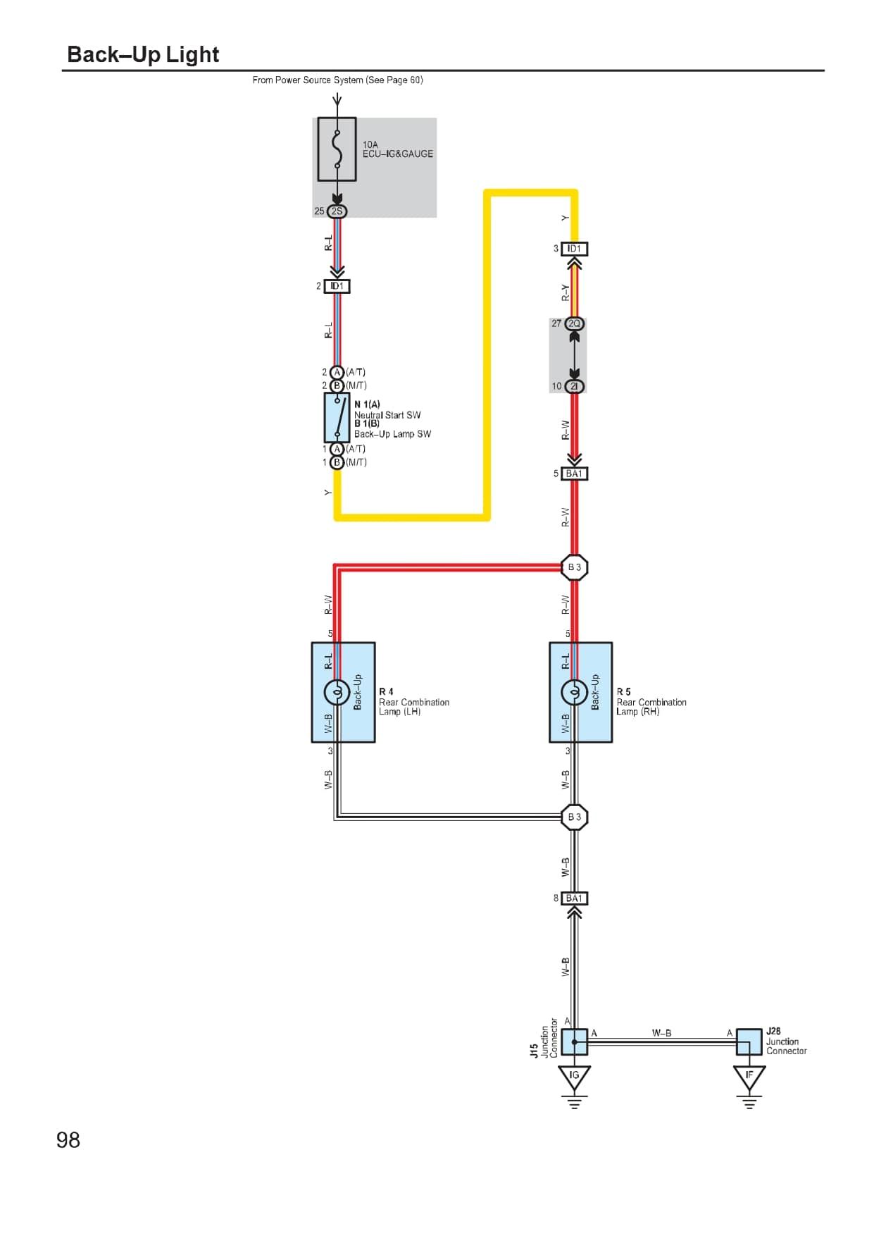 Wiring Diagram Audi B4 Immobiliser
